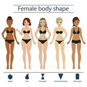 Read more about the article How To Dress For Your Body Shape